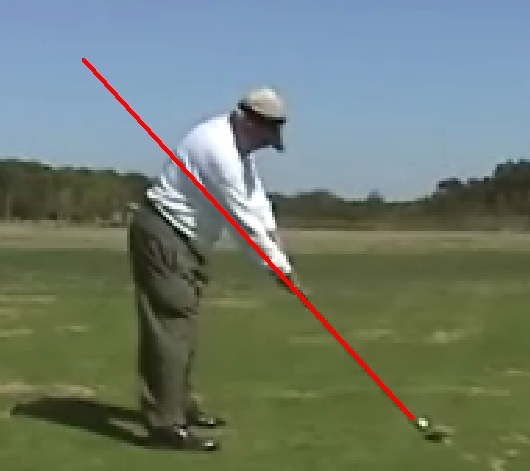 one plane golf swing